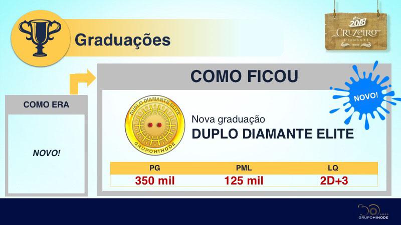 Graduação Duplo Diamante Elite