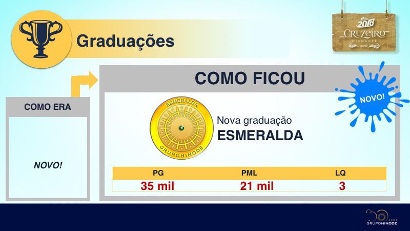 Graduação Esmeralda Hinode