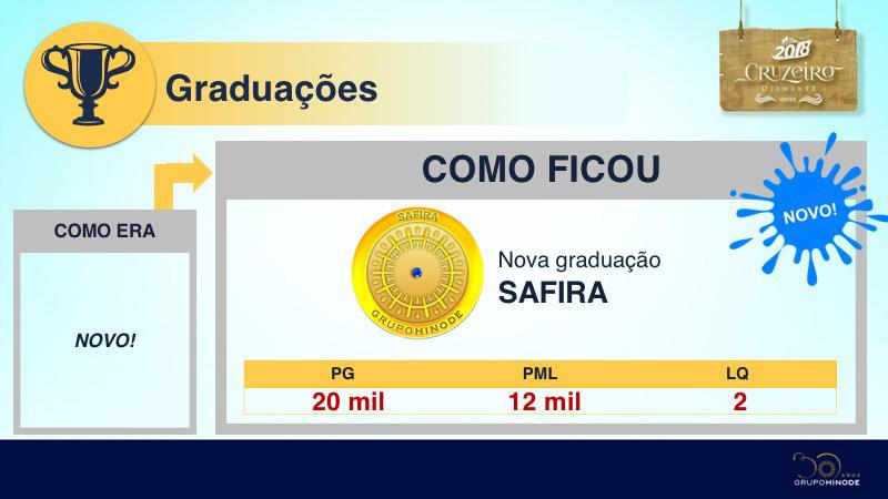 Graduação Pin Safira Hinode